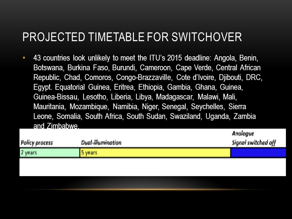 PROJECTED TIMETable for switchover