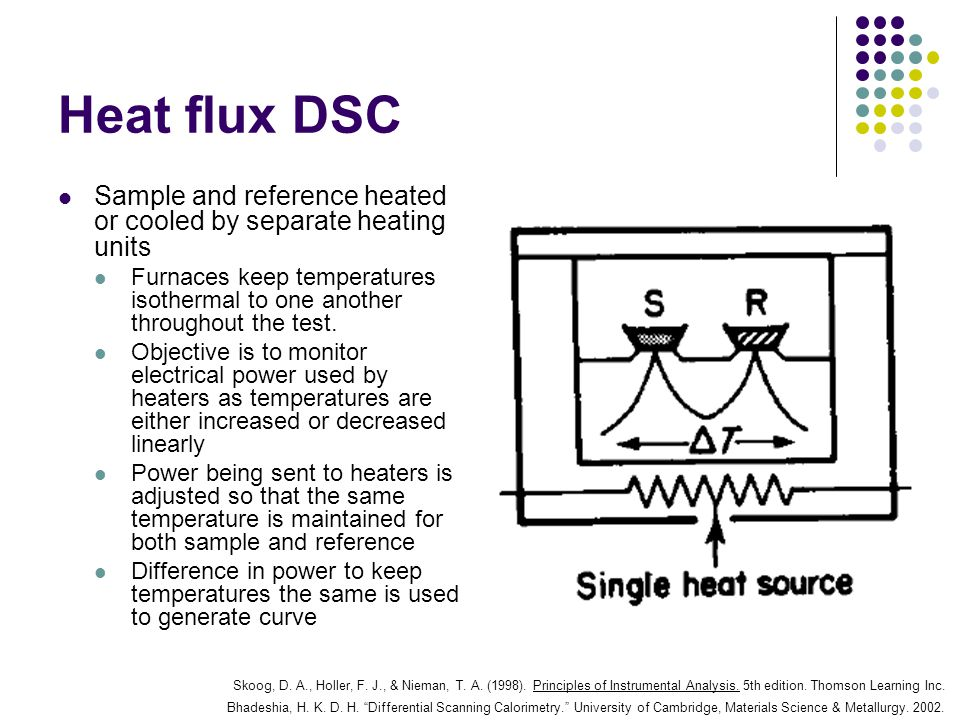 Heat flux DSC Sample and reference heated or cooled by separate heating units.