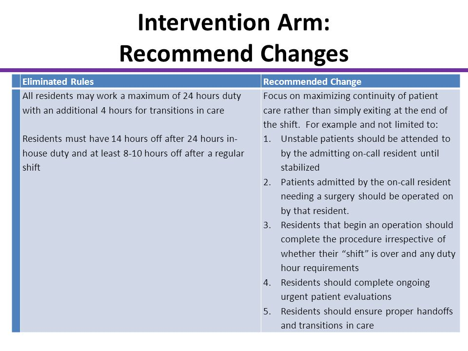 Intervention Arm: Recommend Changes