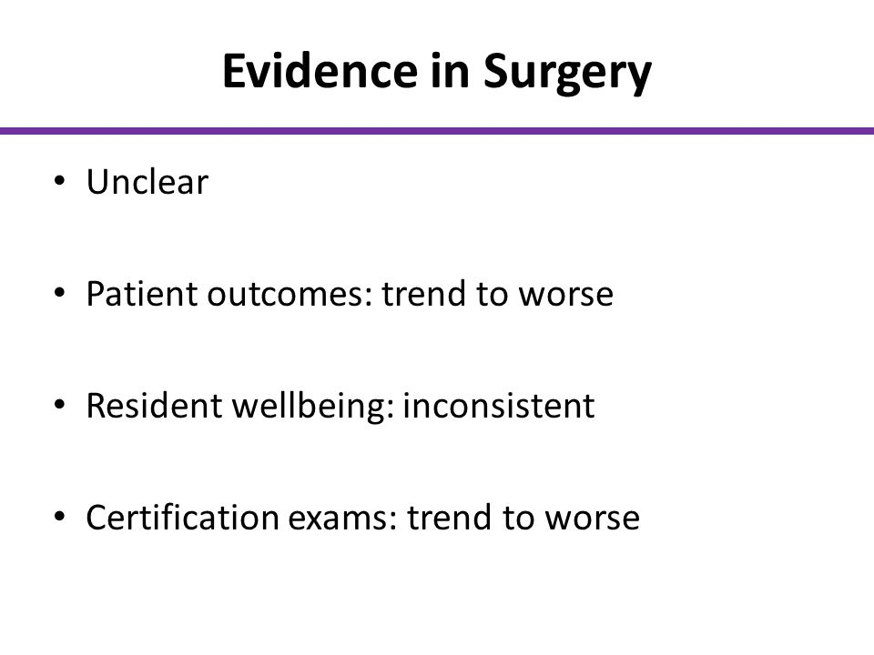 Evidence in Surgery Unclear Patient outcomes: trend to worse
