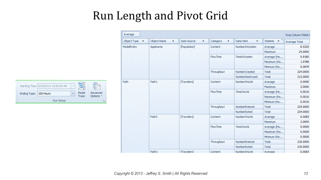 Run Length and Pivot Grid