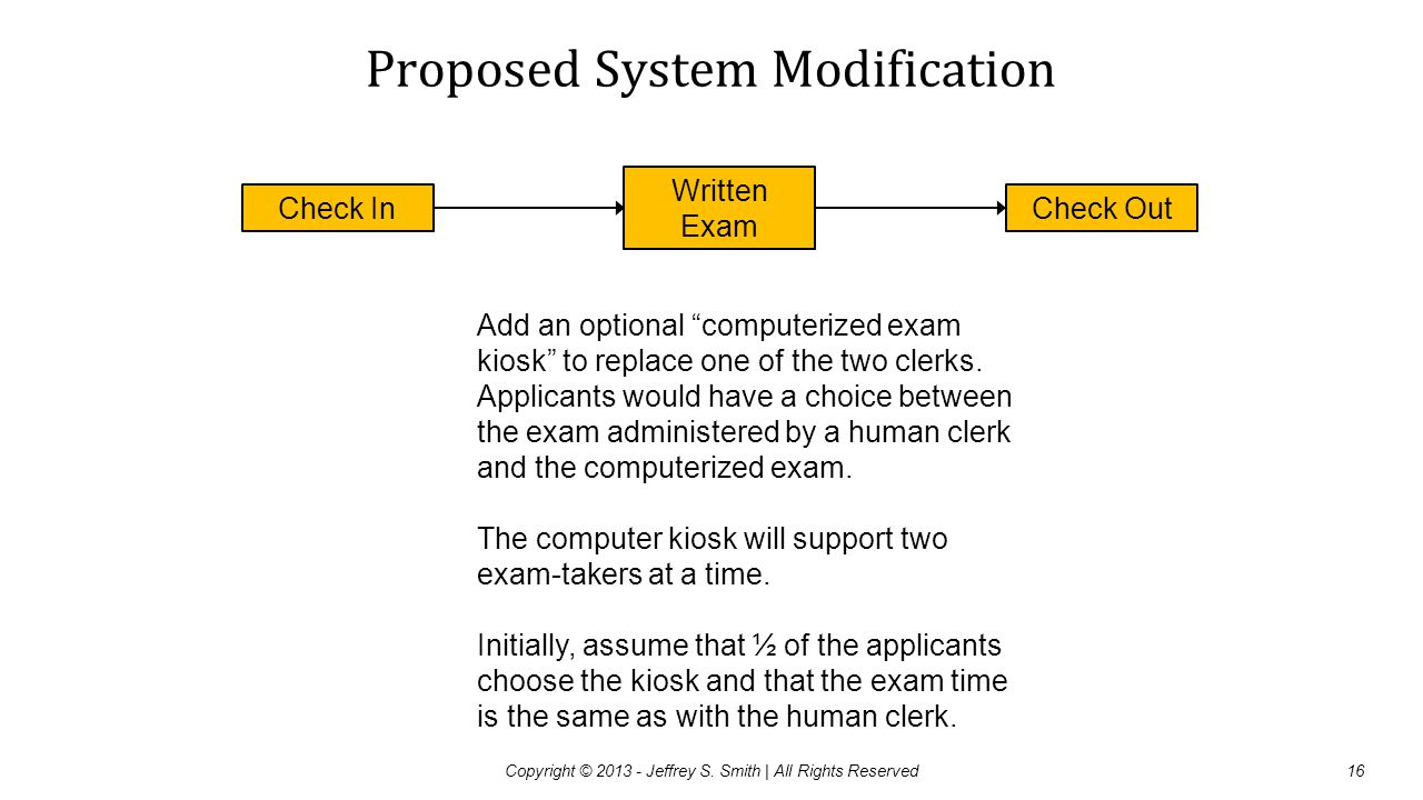 Proposed System Modification