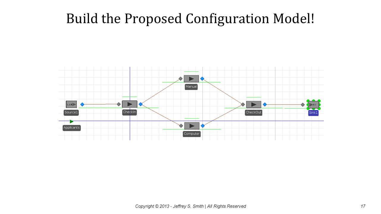 Build the Proposed Configuration Model!