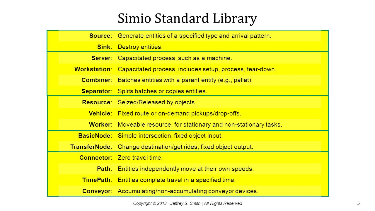 Simio Standard Library