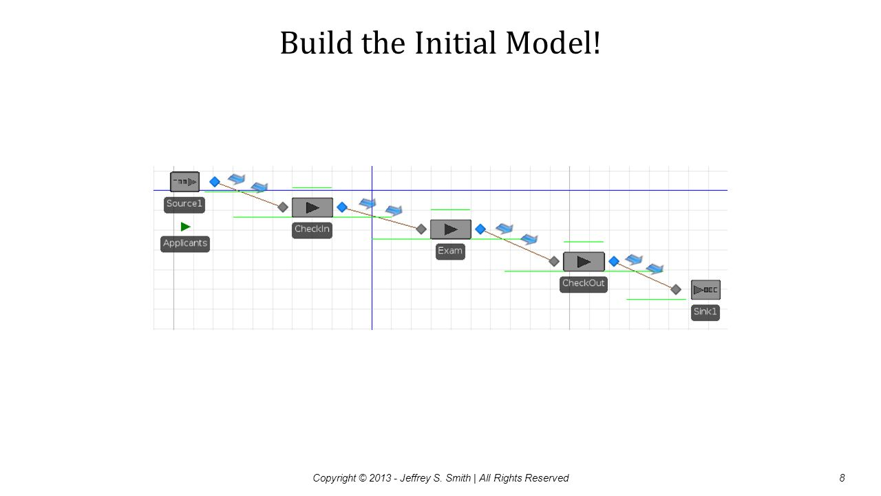 Build the Initial Model!