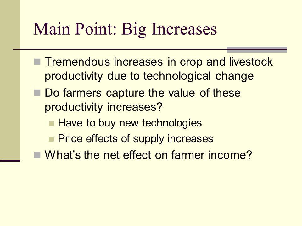 Main Point: Big Increases