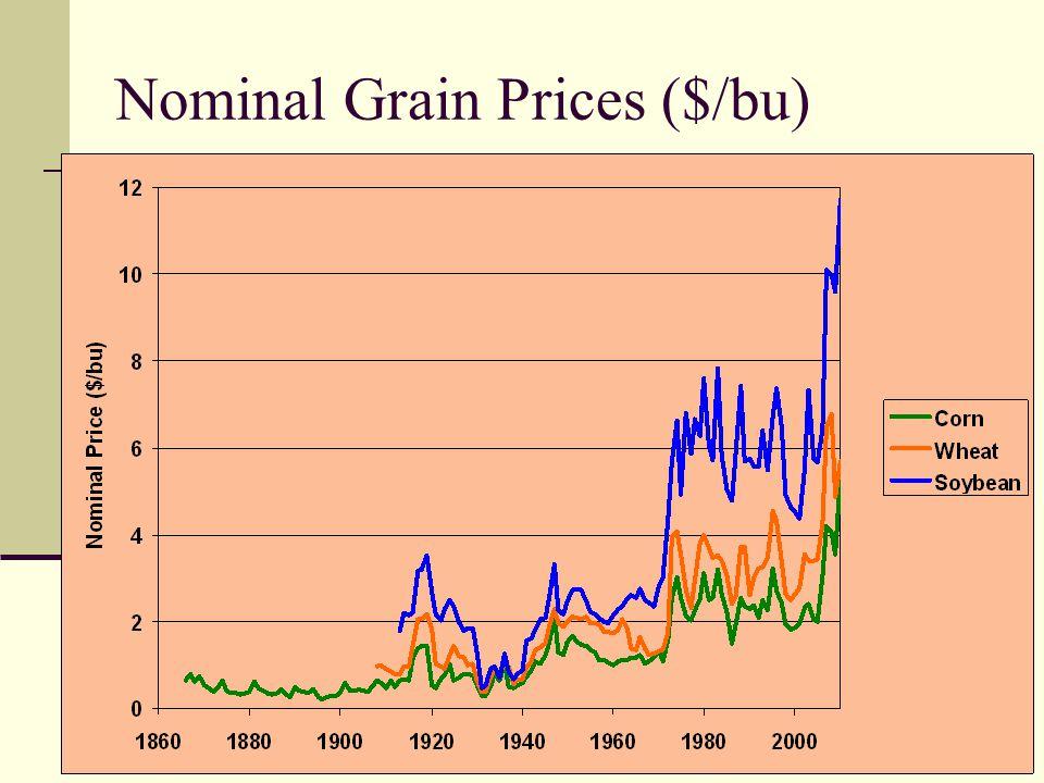Nominal Grain Prices ($/bu)