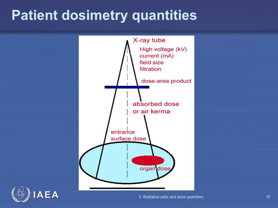Patient dosimetry quantities