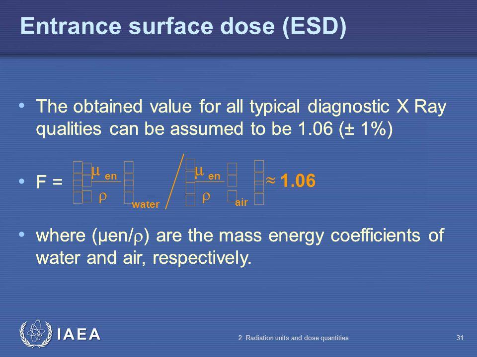 Entrance surface dose (ESD)