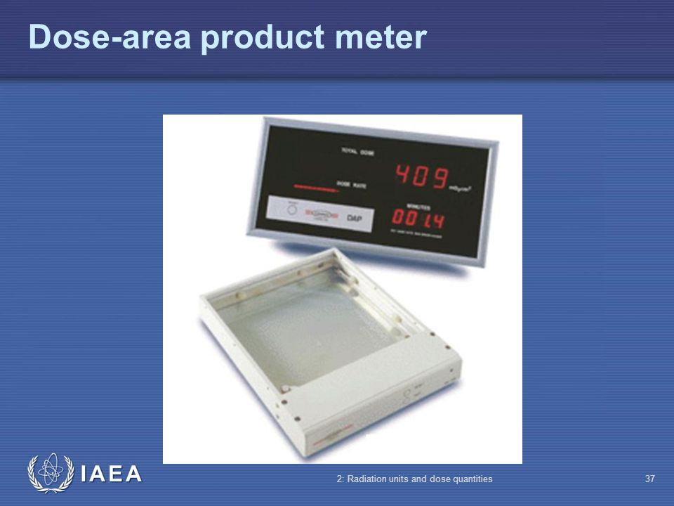 Dose-area product meter