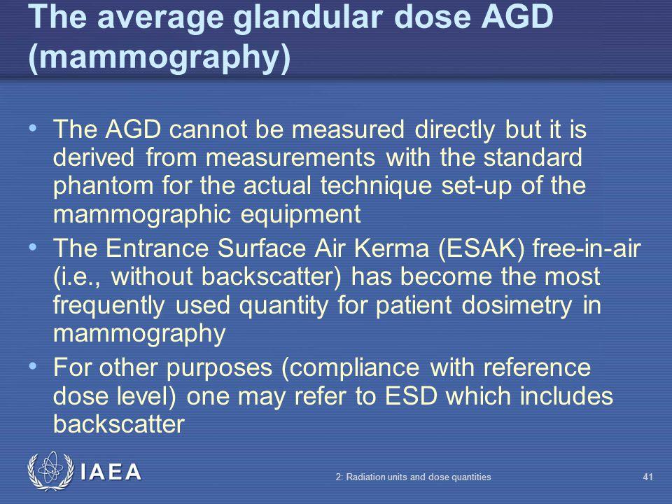 The average glandular dose AGD (mammography)