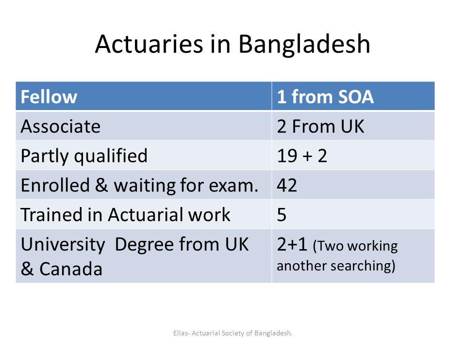 Actuaries in Bangladesh