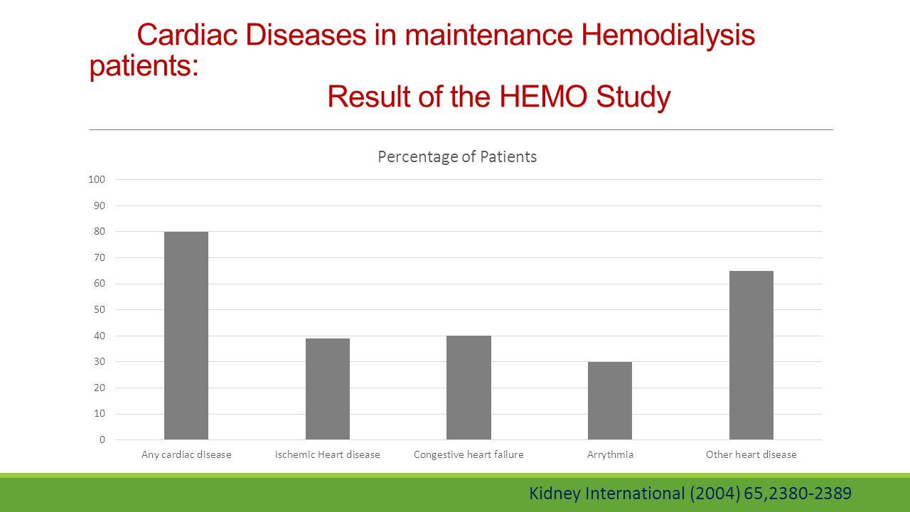 Cardiac Diseases in maintenance Hemodialysis patients: Result of the HEMO Study