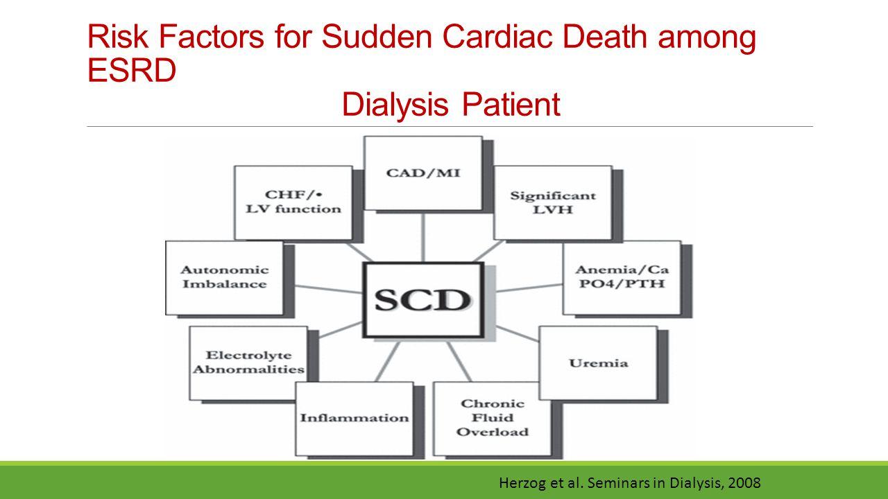 Risk Factors for Sudden Cardiac Death among ESRD Dialysis Patient