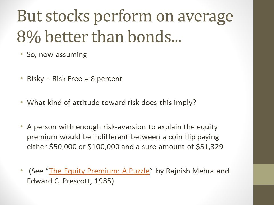 But stocks perform on average 8% better than bonds...