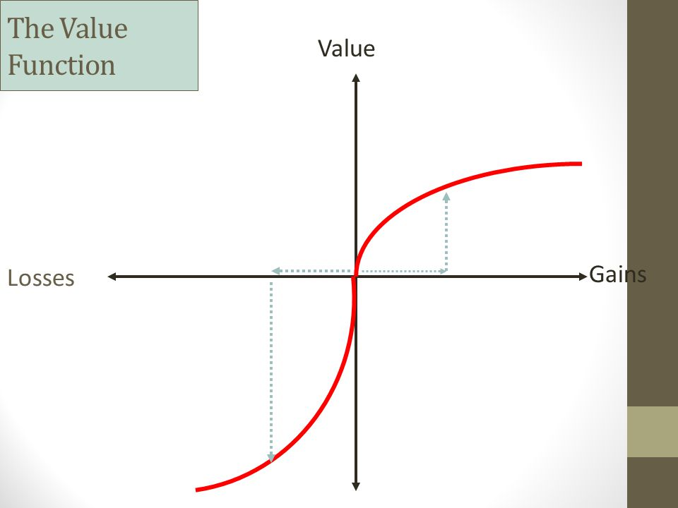 The Value Function Value Losses Gains