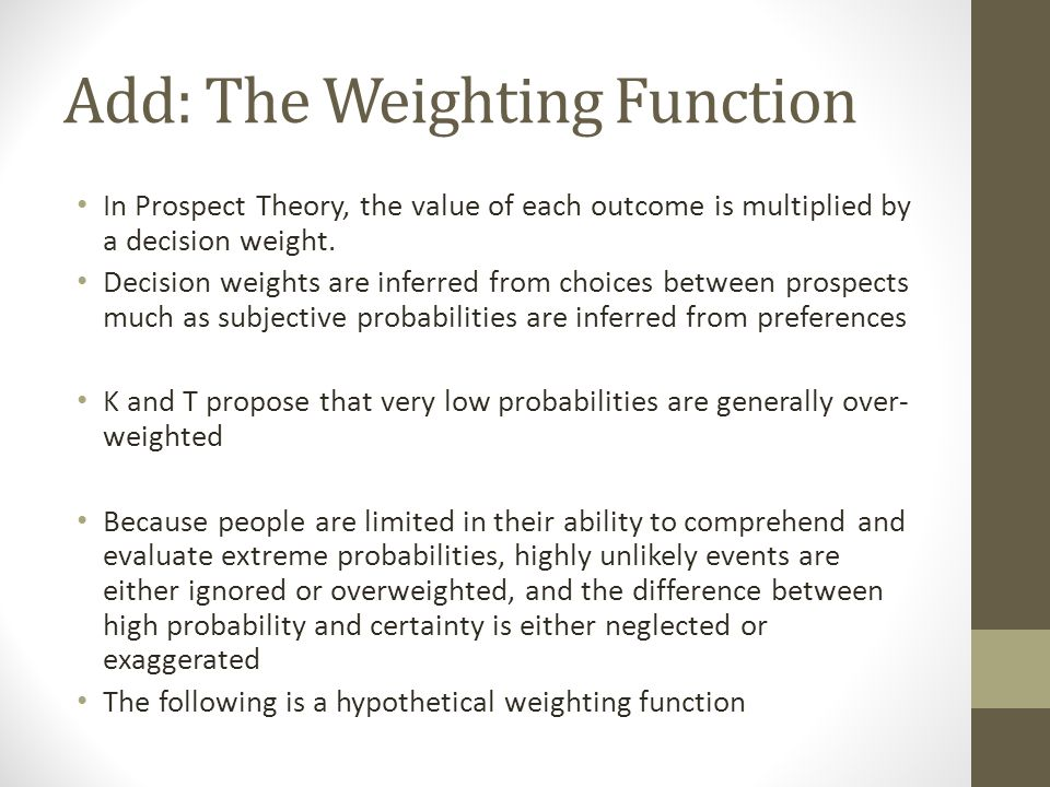 Add: The Weighting Function