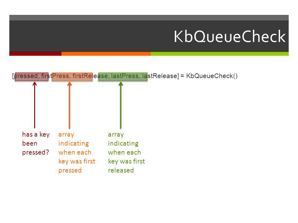 KbQueueCheck has a key been pressed