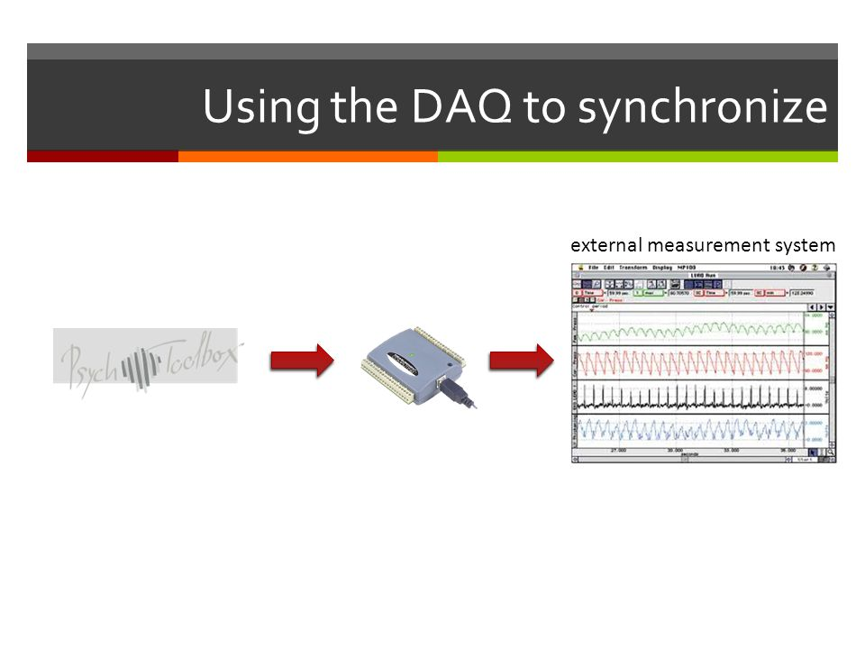 Using the DAQ to synchronize