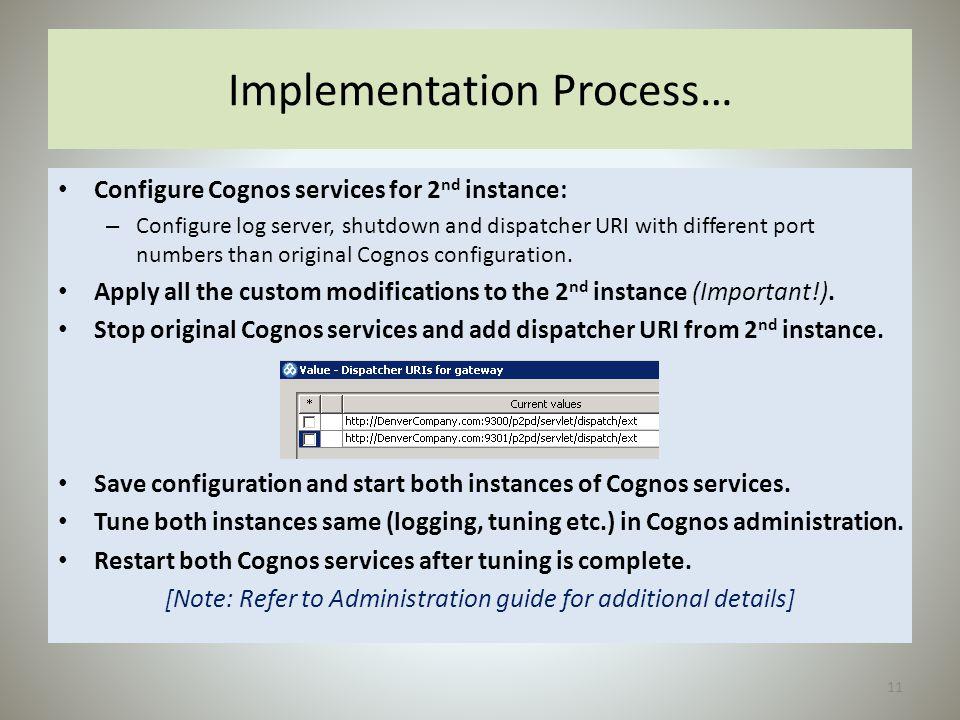Implementation Process…