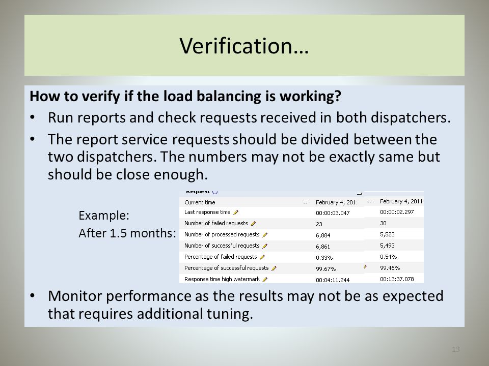 Verification… How to verify if the load balancing is working