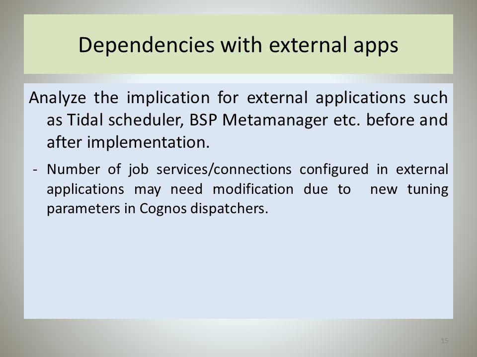 Dependencies with external apps