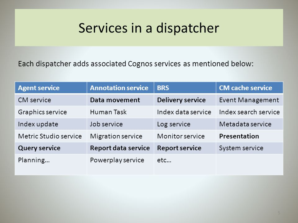 Services in a dispatcher
