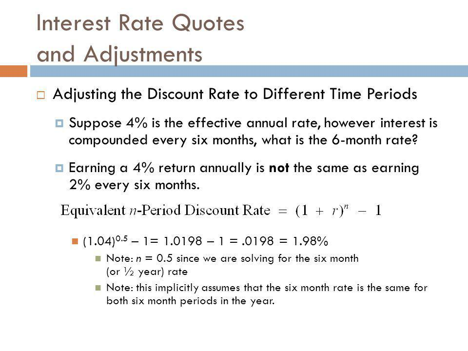 Interest Rate Quotes and Adjustments