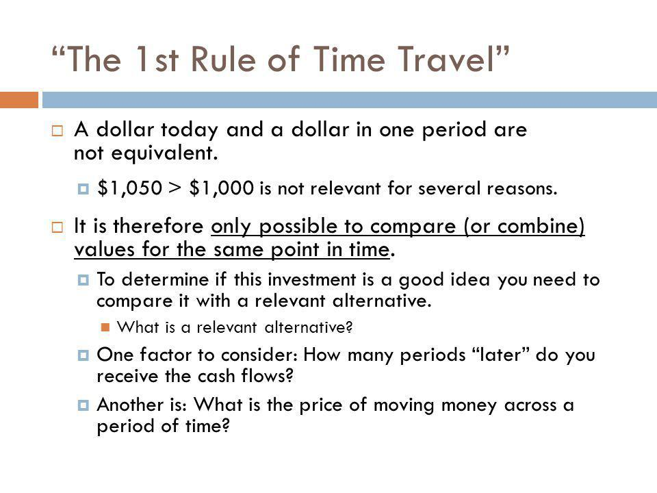 The 1st Rule of Time Travel