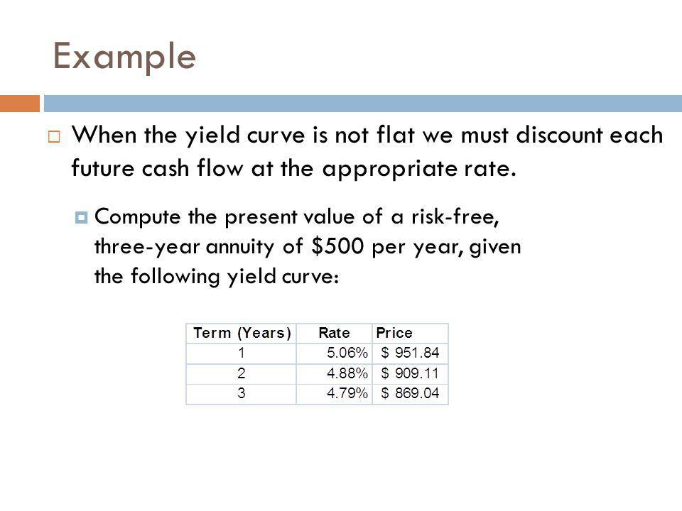 Example When the yield curve is not flat we must discount each future cash flow at the appropriate rate.