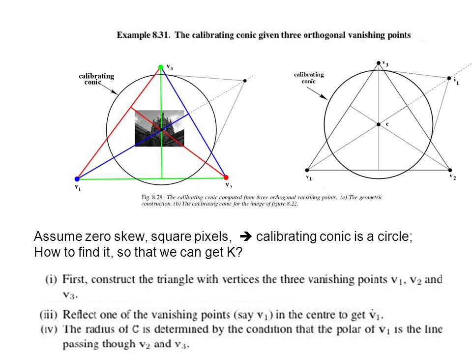 Assume zero skew, square pixels,  calibrating conic is a circle;