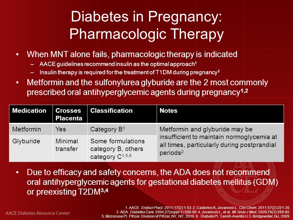 Diabetes in Pregnancy: Pharmacologic Therapy