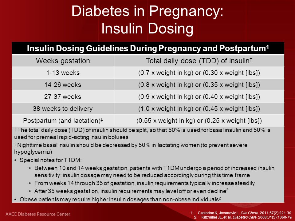 Diabetes in Pregnancy: Insulin Dosing