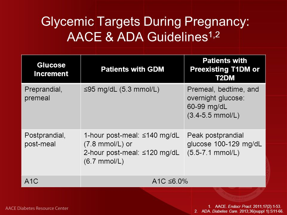 Glycemic Targets During Pregnancy: AACE & ADA Guidelines1,2