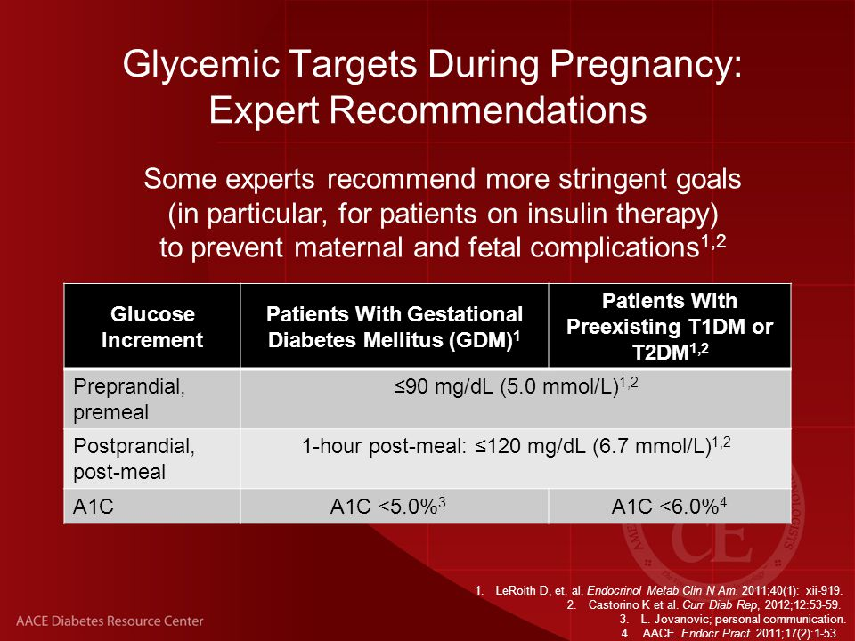 Glycemic Targets During Pregnancy: Expert Recommendations
