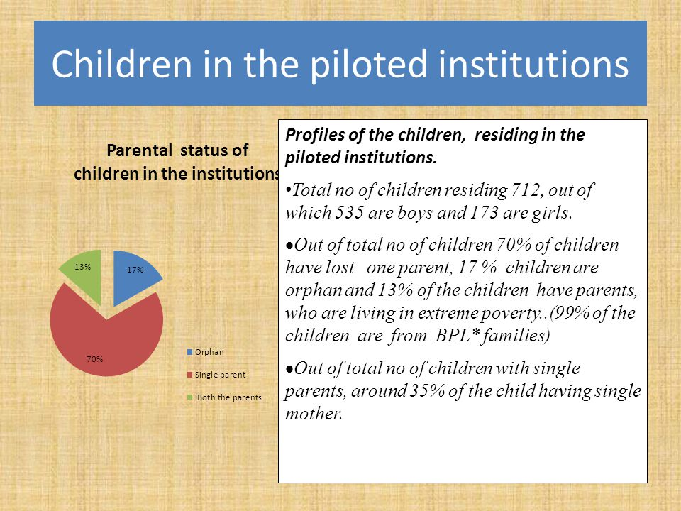 Children in the piloted institutions