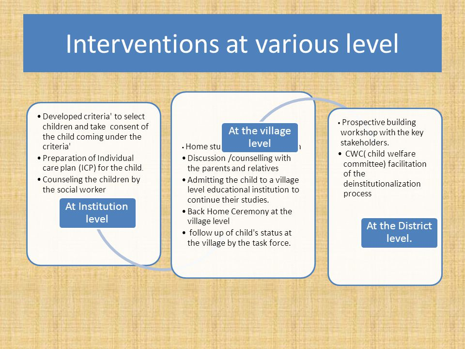Interventions at various level