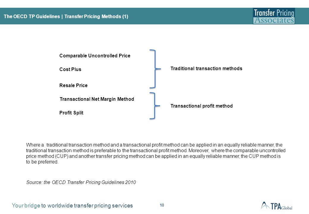 The OECD TP Guidelines | Transfer Pricing Methods (2)