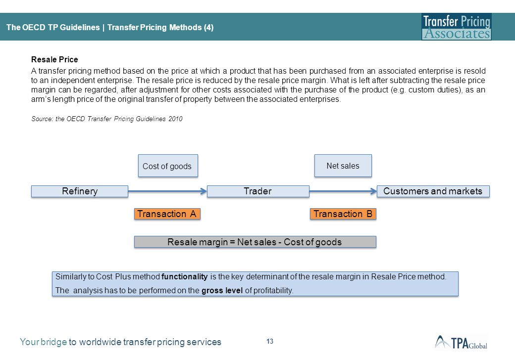 The OECD TP Guidelines | Transfer Pricing Methods (5)