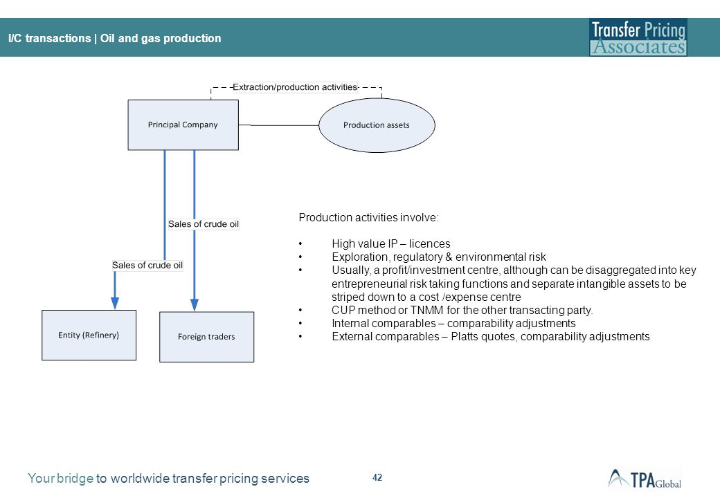 Oil and gas production – CUP application on oil products