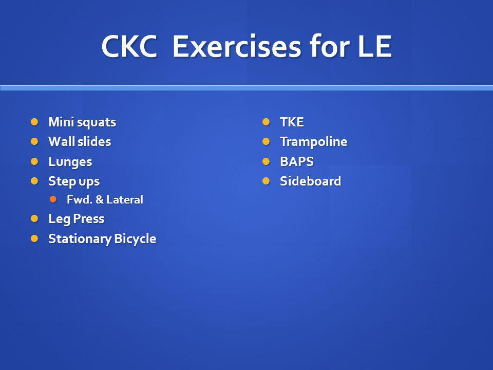 CKC Exercises for LE Mini squats Wall slides Lunges Step ups Leg Press