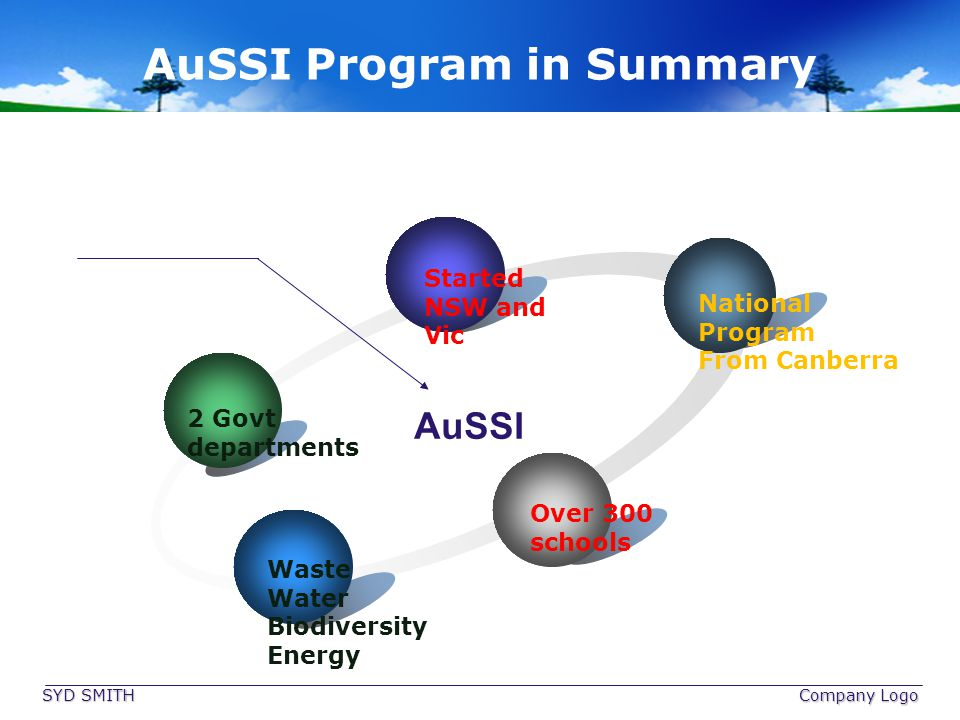 AuSSI Program in Summary