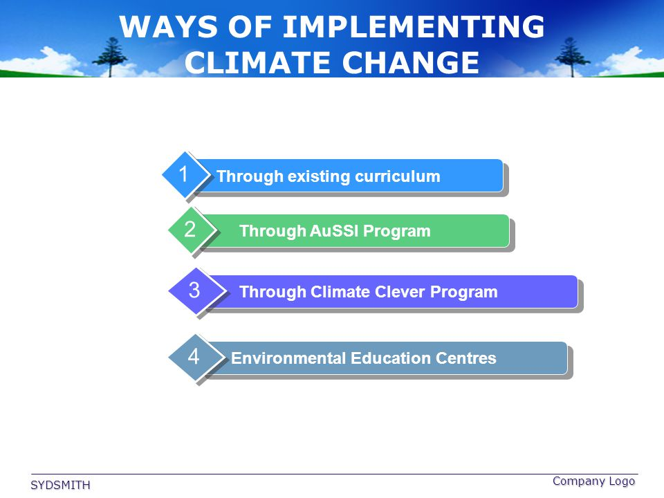 WAYS OF IMPLEMENTING CLIMATE CHANGE