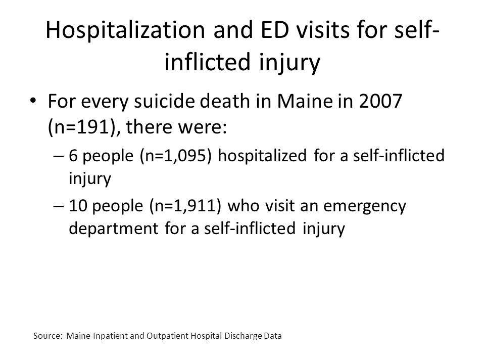 Hospitalization and ED visits for self-inflicted injury