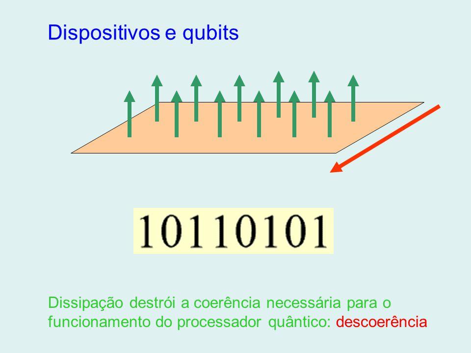 Dispositivos e qubits Dissipação destrói a coerência necessária para o.