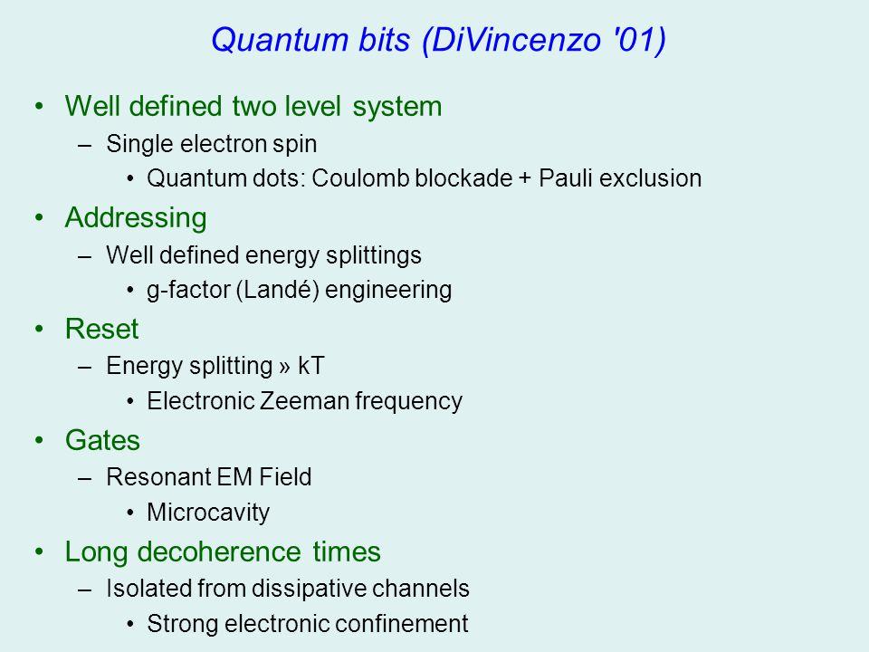 Quantum bits (DiVincenzo 01)