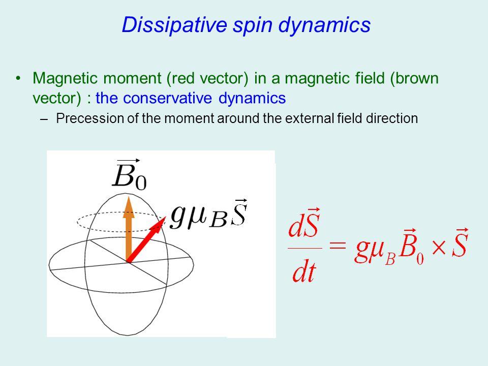Dissipative spin dynamics