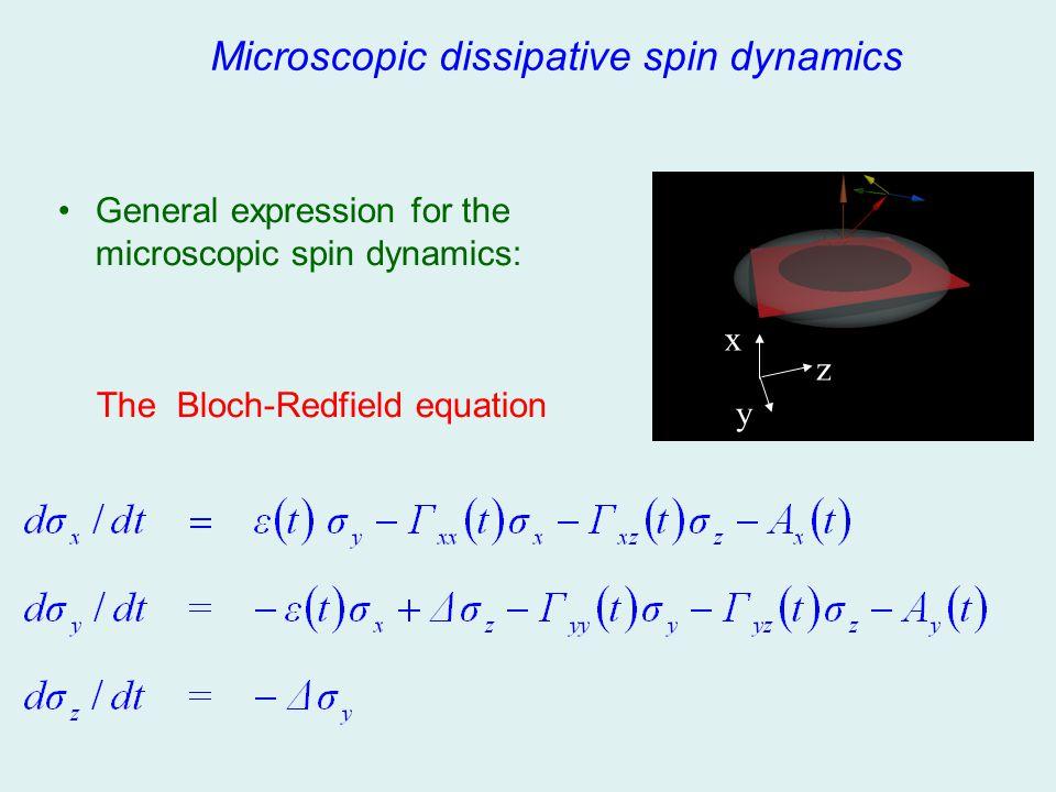 Microscopic dissipative spin dynamics