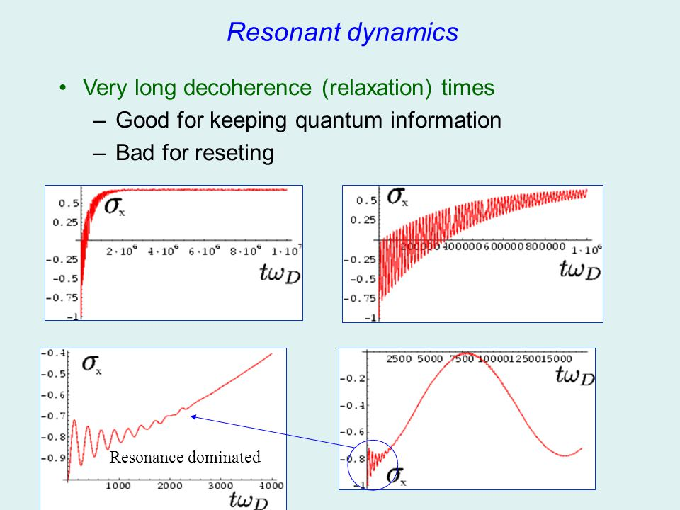 Resonant dynamics Very long decoherence (relaxation) times
