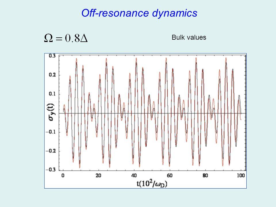 Off-resonance dynamics